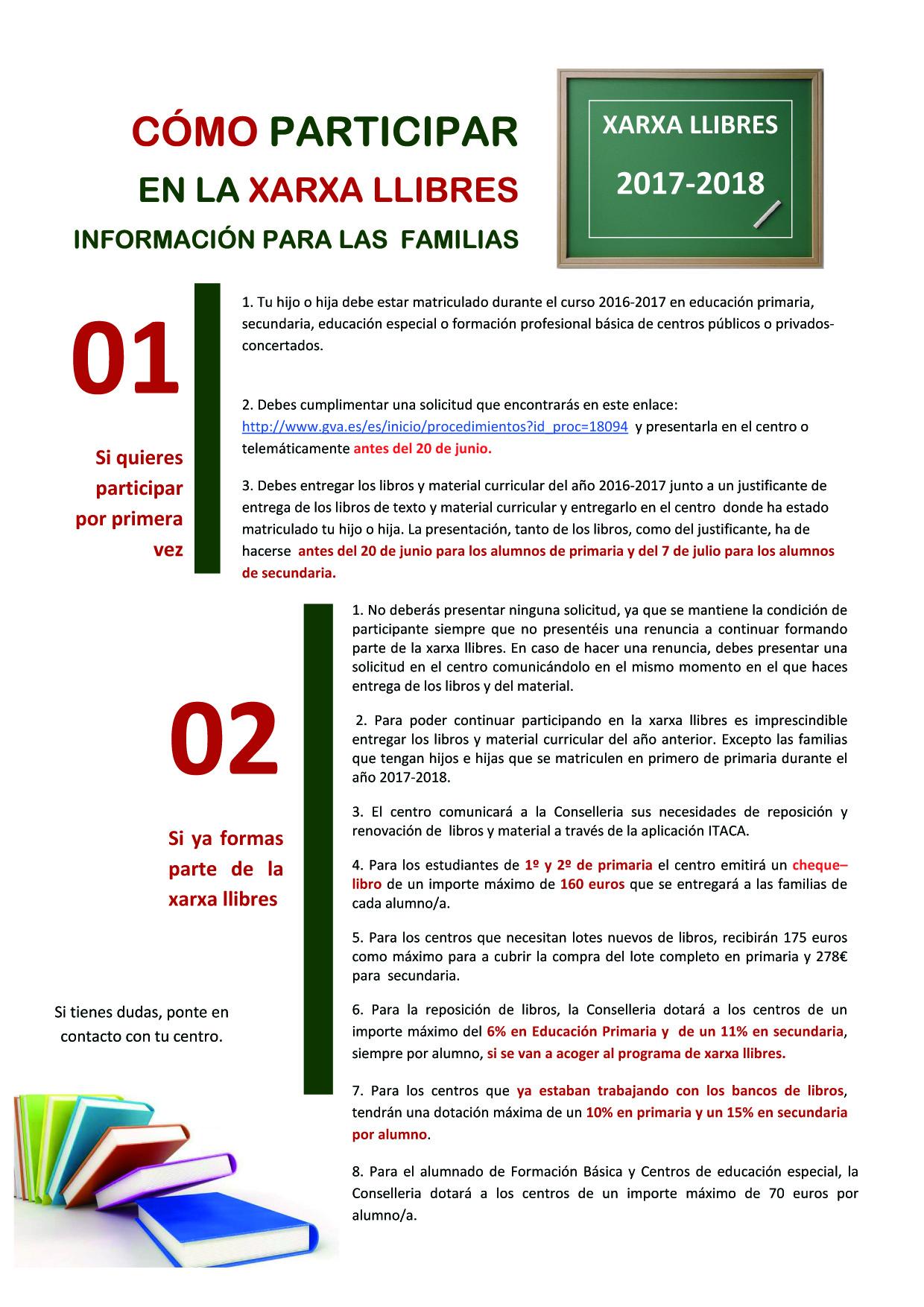 xarxa llibres 2017-18-cas